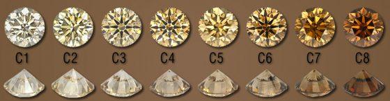 diamante champan juwelo